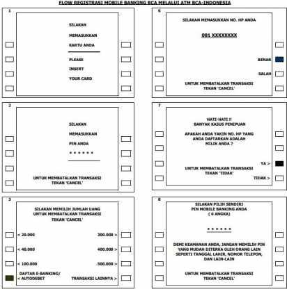 registrasi m-BCA melalui ATM