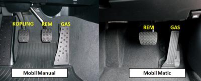 Mobil Manual VS Mobil Matic
